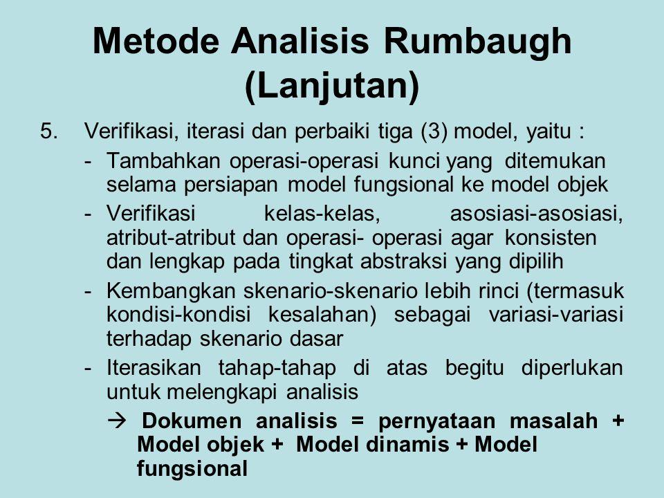Metode Analisis Rumbaugh (Lanjutan) 5.Verifikasi, iterasi dan perbaiki tiga (3) model, yaitu : -Tambahkan operasi-operasi kunci yang ditemukan selama persiapan model fungsional ke model objek -Verifikasi kelas-kelas, asosiasi-asosiasi, atribut-atribut dan operasi-operasi agar konsisten dan lengkap pada tingkat abstraksi yang dipilih -Kembangkan skenario-skenario lebih rinci (termasuk kondisi-kondisi kesalahan) sebagai variasi-variasi terhadap skenario dasar -Iterasikan tahap-tahap di atas begitu diperlukan untuk melengkapi analisis  Dokumen analisis = pernyataan masalah + Model objek + Model dinamis + Model fungsional