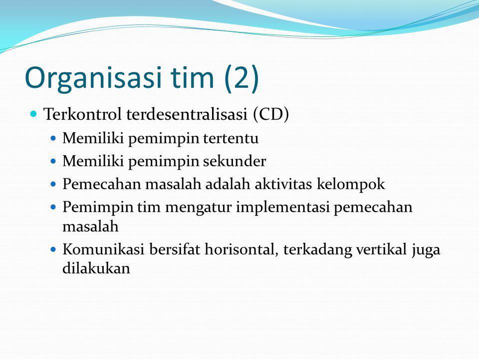 Organisasi tim (2) Terkontrol terdesentralisasi (CD) Memiliki pemimpin tertentu Memiliki pemimpin sekunder Pemecahan masalah adalah aktivitas kelompok