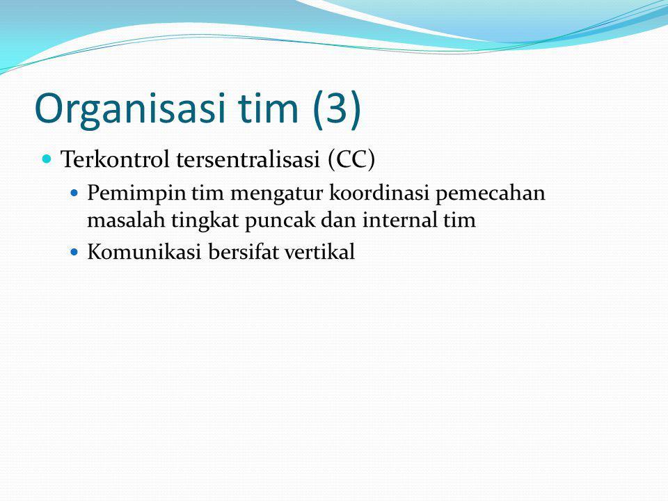 Organisasi tim (3) Terkontrol tersentralisasi (CC) Pemimpin tim mengatur koordinasi pemecahan masalah tingkat puncak dan internal tim Komunikasi bersi