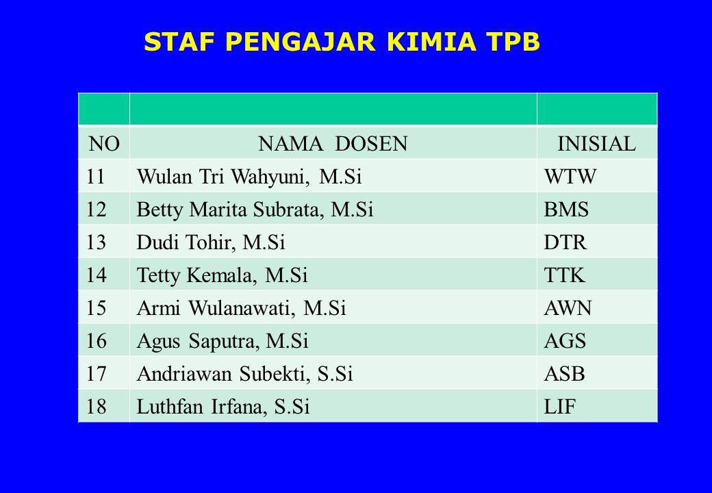 STAF PENGAJAR KIMIA TPB NONAMA DOSENINISIAL 11Wulan Tri Wahyuni, M.SiWTW 12Betty Marita Subrata, M.SiBMS 13Dudi Tohir, M.SiDTR 14Tetty Kemala, M.SiTTK 15Armi Wulanawati, M.SiAWN 16Agus Saputra, M.SiAGS 17Andriawan Subekti, S.SiASB 18Luthfan Irfana, S.SiLIF