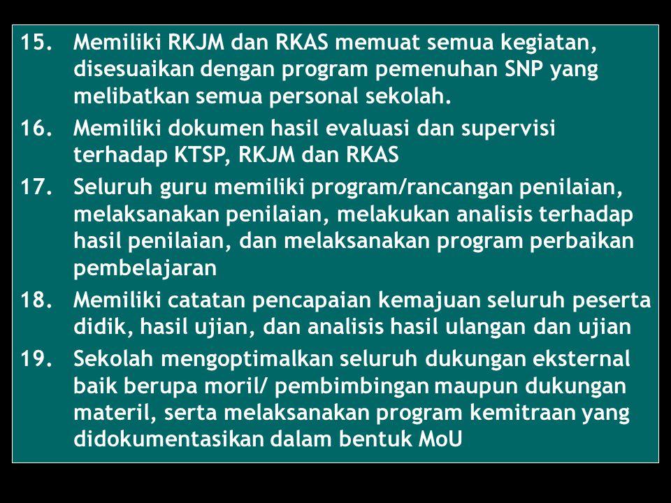 15.Memiliki RKJM dan RKAS memuat semua kegiatan, disesuaikan dengan program pemenuhan SNP yang melibatkan semua personal sekolah. 16.Memiliki dokumen