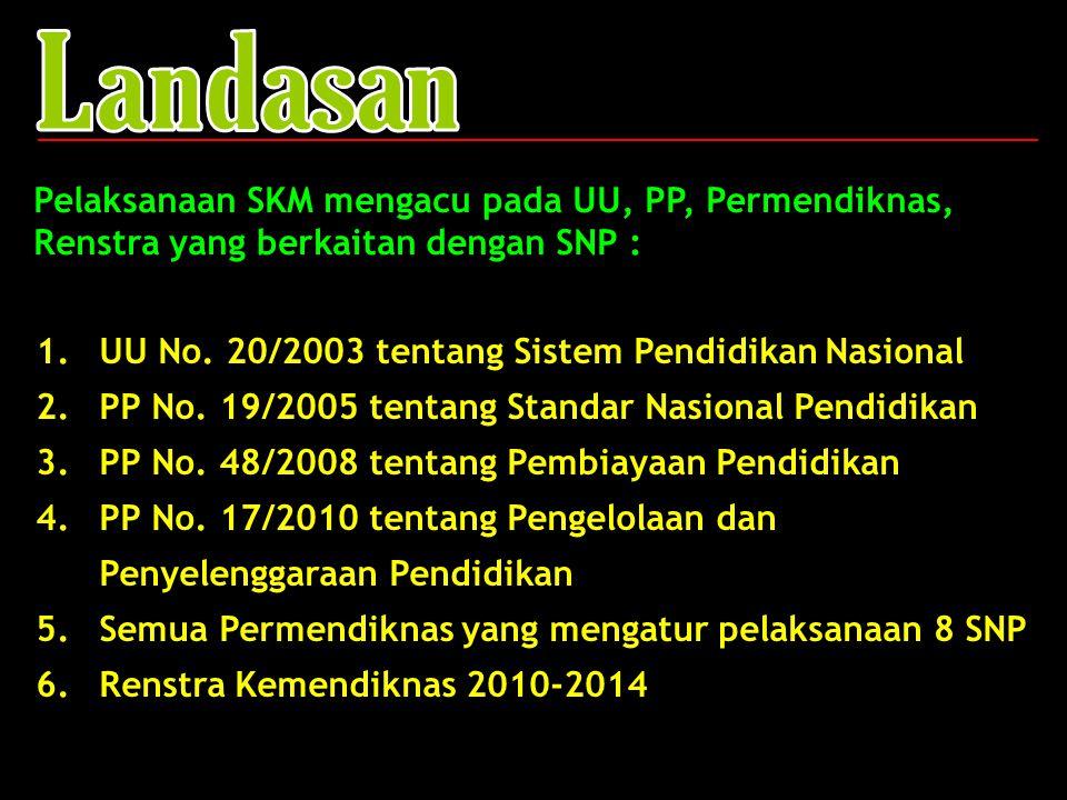 Pelaksanaan SKM mengacu pada UU, PP, Permendiknas, Renstra yang berkaitan dengan SNP : 1.UU No. 20/2003 tentang Sistem Pendidikan Nasional 2.PP No. 19