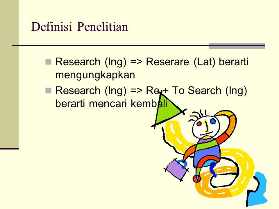 Definisi Penelitian Research (Ing) => Reserare (Lat) berarti mengungkapkan Research (Ing) => Re + To Search (Ing) berarti mencari kembali