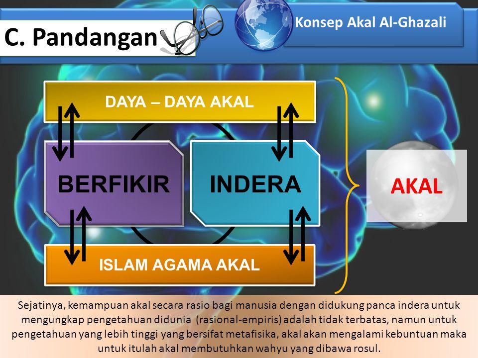 C. Pandangan Konsep Akal Al-Ghazali BERFIKIR BERFIKIR INDERA INDERA ISLAM AGAMA AKAL ISLAM AGAMA AKAL DAYA – DAYA AKAL AKAL Sejatinya, kemampuan akal