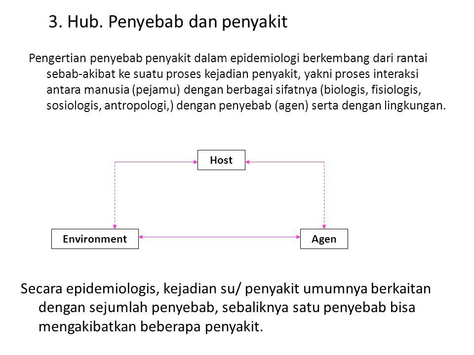 3. Hub. Penyebab dan penyakit Secara epidemiologis, kejadian su/ penyakit umumnya berkaitan dengan sejumlah penyebab, sebaliknya satu penyebab bisa me