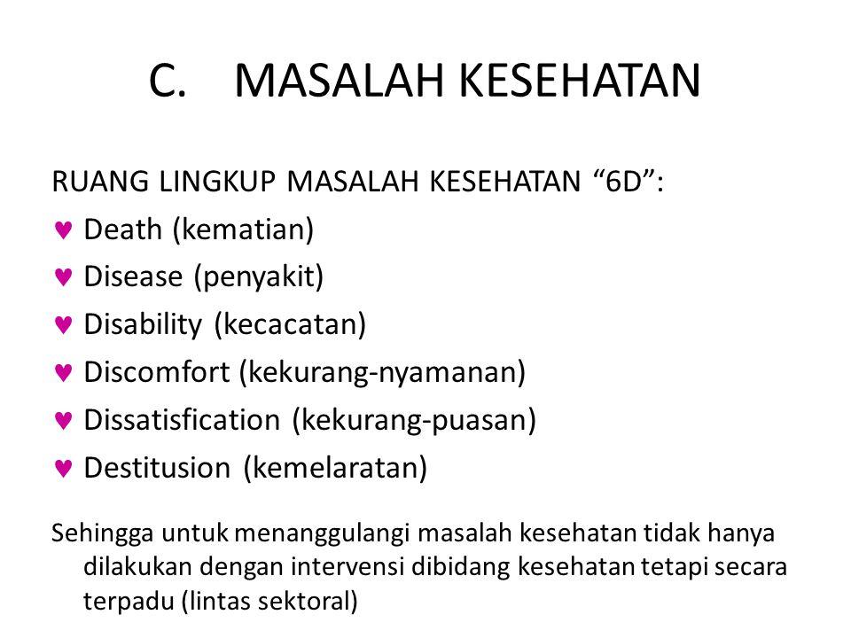"""C.MASALAH KESEHATAN RUANG LINGKUP MASALAH KESEHATAN """"6D"""": Death (kematian) Disease (penyakit) Disability (kecacatan) Discomfort (kekurang-nyamanan) Di"""
