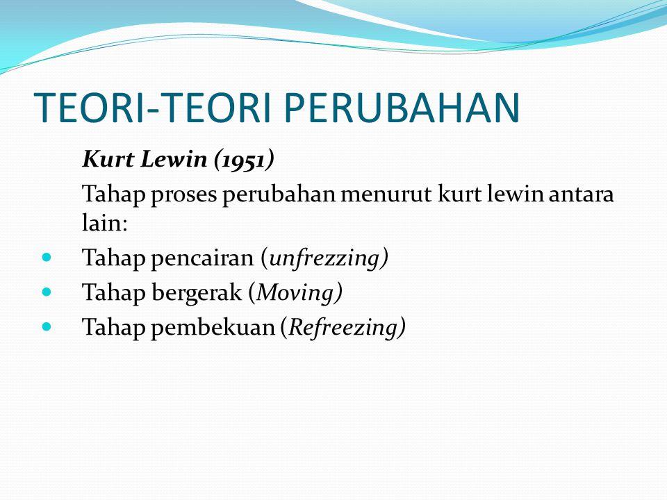 TEORI-TEORI PERUBAHAN Kurt Lewin (1951) Tahap proses perubahan menurut kurt lewin antara lain: Tahap pencairan (unfrezzing) Tahap bergerak (Moving) Tahap pembekuan (Refreezing)