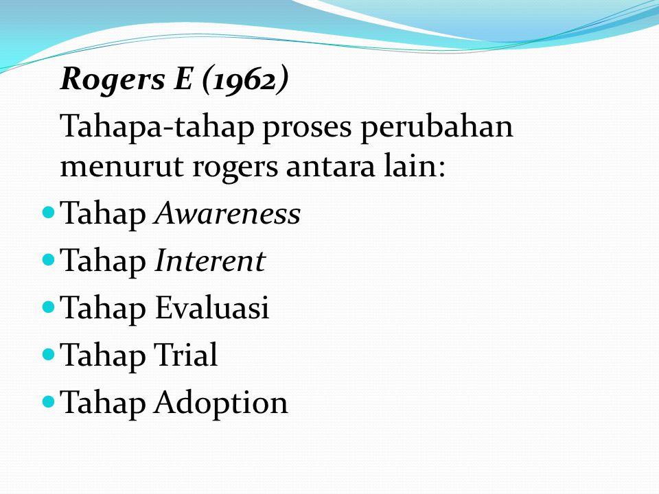 Rogers E (1962) Tahapa-tahap proses perubahan menurut rogers antara lain: Tahap Awareness Tahap Interent Tahap Evaluasi Tahap Trial Tahap Adoption