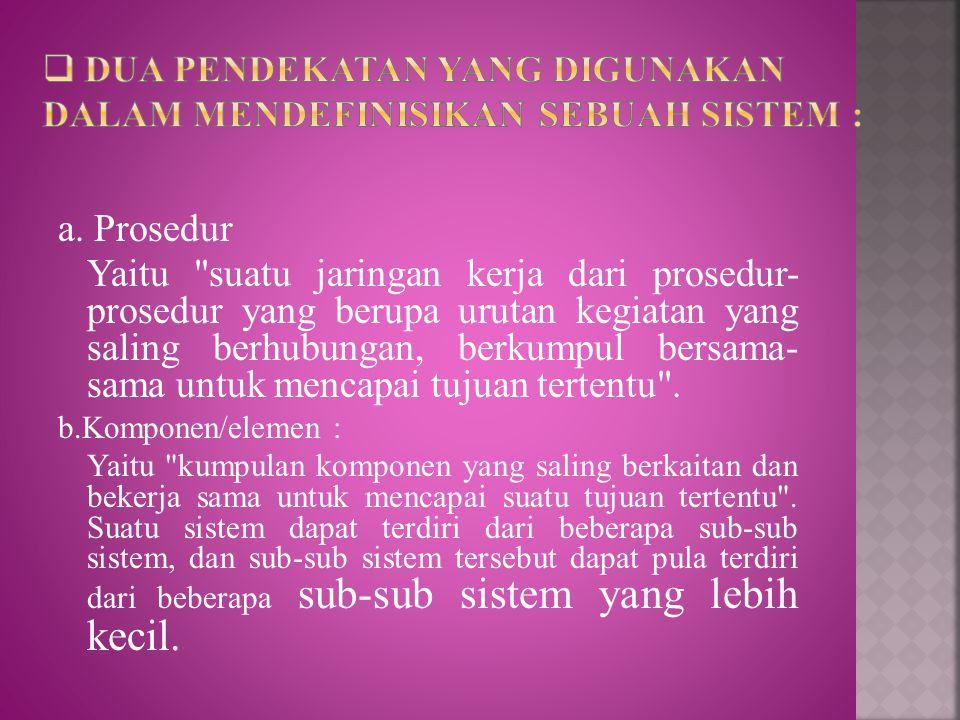 a. Prosedur Yaitu