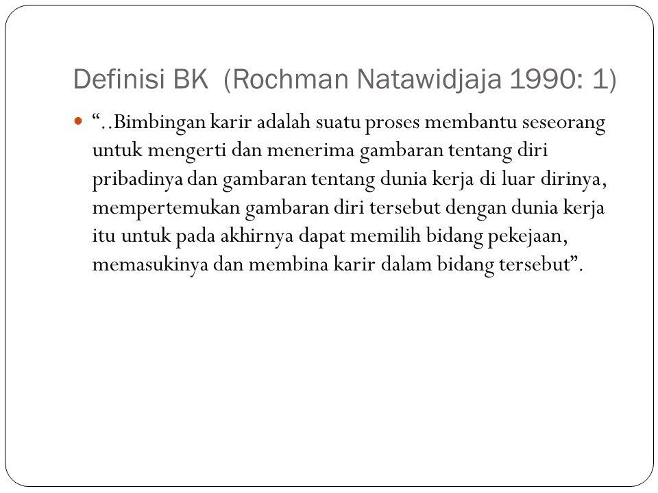 """Definisi BK (Rochman Natawidjaja 1990: 1) """"..Bimbingan karir adalah suatu proses membantu seseorang untuk mengerti dan menerima gambaran tentang diri"""