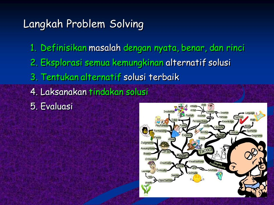 Theory Of Problem Solving