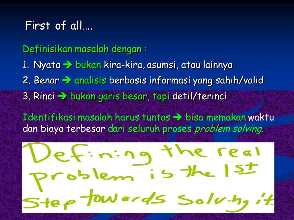 Langkah Problem Solving 1.Definisikan masalah dengan nyata, benar, dan rinci 2.Eksplorasi semua kemungkinan alternatif solusi 3.Tentukan alternatif so