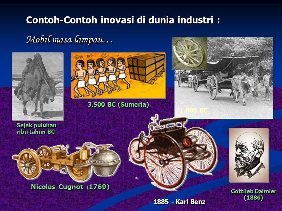 Contoh-Contoh inovasi di dunia industri : HONDA (2004) Mobil masa kini