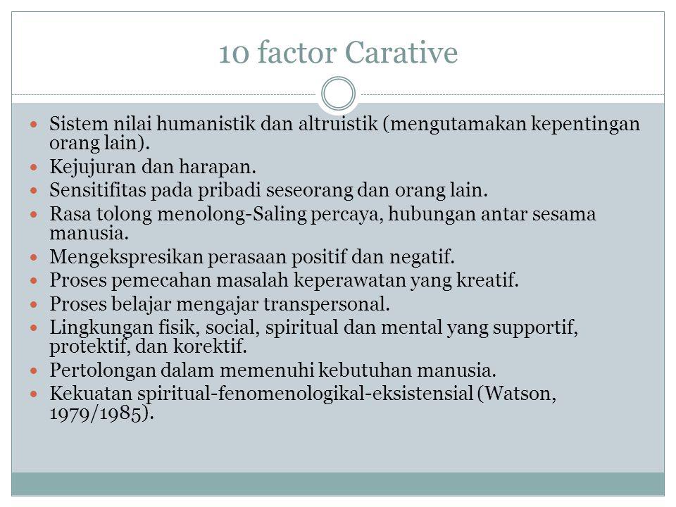 10 factor Carative Sistem nilai humanistik dan altruistik (mengutamakan kepentingan orang lain). Kejujuran dan harapan. Sensitifitas pada pribadi sese