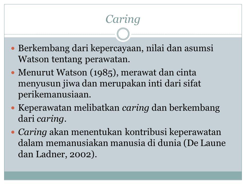 Caring  Fc.