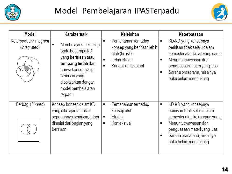 Model Pembelajaran IPASTerpadu 14 ModelKarakteristikKelebihanKeterbatasan Keterpaduan/ integrasi ( integrated )  Membelajarkan konsep pada beberapa KD yang beririsan atau tumpang tindih dan hanya konsep yang beririsan yang dibelajarkan dengan model pembelajaran terpadu  Pemahaman terhadap konsep yang beririsan lebih utuh (holistik)  Lebih efisien  Sangat kontekstual  KD-KD yang konsepnya beririsan tidak selalu dalam semester atau kelas yang sama  Menuntut wawasan dan penguasaan materi yang luas  Sarana prasarana, misalnya buku belum mendukung Berbagi ( Shared )Konsep-konsep dalam KD yang dibelajarkan tidak sepenuhnya beririsan, tetapi dimulai dari bagian yang beririsan.