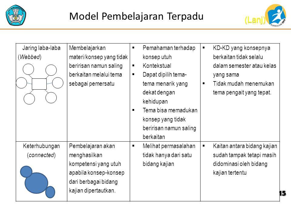 Model Pembelajaran Terpadu 15 Jaring laba-laba ( Webbed ) Membelajarkan materi/konsep yang tidak beririsan namun saling berkaitan melalui tema sebagai