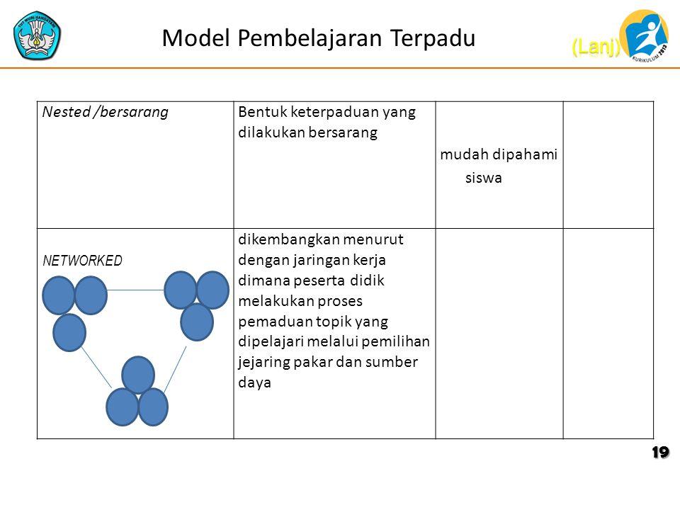 Model Pembelajaran Terpadu 19 Nested /bersarangBentuk keterpaduan yang dilakukan bersarang mudah dipahami siswa NETWORKED dikembangkan menurut dengan jaringan kerja dimana peserta didik melakukan proses pemaduan topik yang dipelajari melalui pemilihan jejaring pakar dan sumber daya