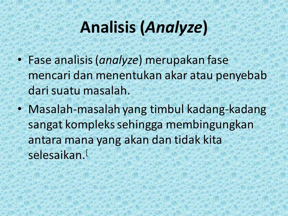 Analisis (Analyze) Fase analisis (analyze) merupakan fase mencari dan menentukan akar atau penyebab dari suatu masalah. Masalah-masalah yang timbul ka