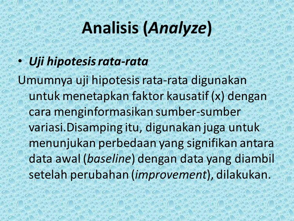 Analisis (Analyze) Uji hipotesis rata-rata Umumnya uji hipotesis rata-rata digunakan untuk menetapkan faktor kausatif (x) dengan cara menginformasikan