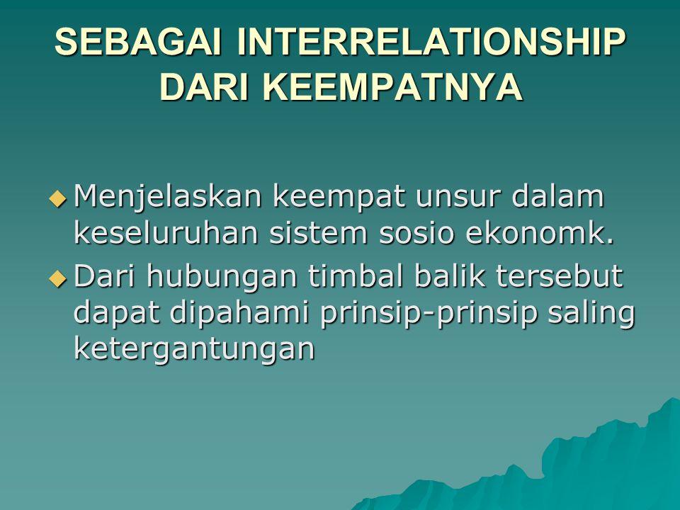 SEBAGAI INTERRELATIONSHIP DARI KEEMPATNYA  Menjelaskan keempat unsur dalam keseluruhan sistem sosio ekonomk.  Dari hubungan timbal balik tersebut da