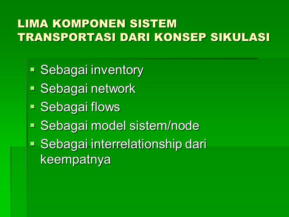 LIMA KOMPONEN SISTEM TRANSPORTASI DARI KONSEP SIKULASI  Sebagai inventory  Sebagai network  Sebagai flows  Sebagai model sistem/node  Sebagai int