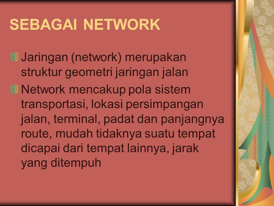 SEBAGAI NETWORK Jaringan (network) merupakan struktur geometri jaringan jalan Network mencakup pola sistem transportasi, lokasi persimpangan jalan, te