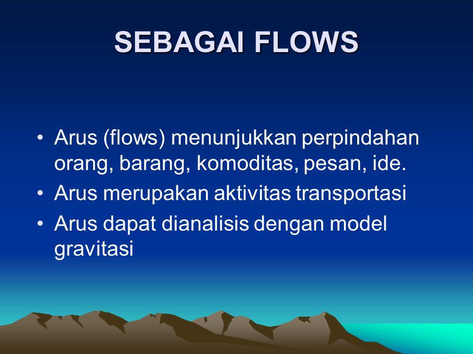 SEBAGAI FLOWS Arus (flows) menunjukkan perpindahan orang, barang, komoditas, pesan, ide. Arus merupakan aktivitas transportasi Arus dapat dianalisis d
