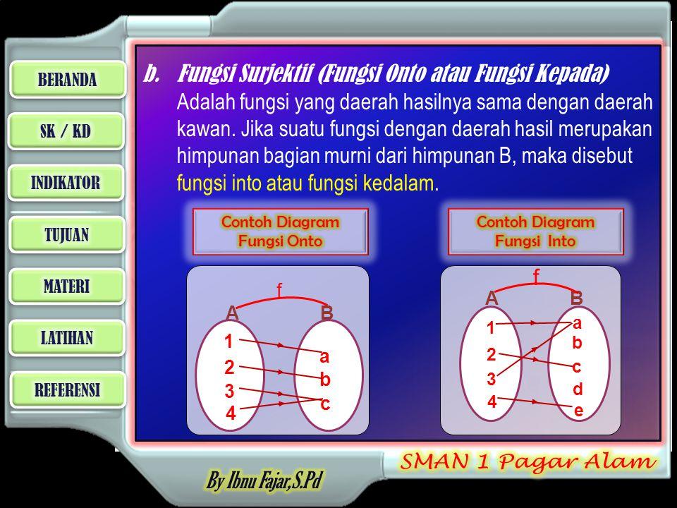 b.Fungsi Surjektif (Fungsi Onto atau Fungsi Kepada) Adalah fungsi yang daerah hasilnya sama dengan daerah kawan.
