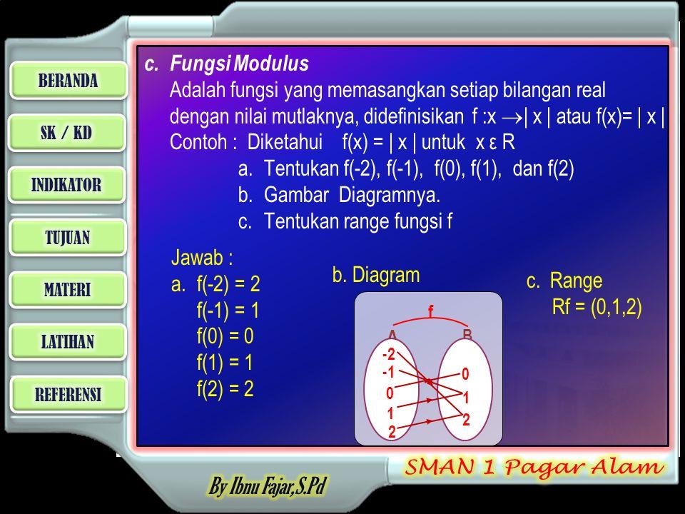 c.Fungsi Modulus Adalah fungsi yang memasangkan setiap bilangan real dengan nilai mutlaknya, didefinisikan f :x  | x | atau f(x)= | x | Contoh : Diketahui f(x) = | x | untuk x ε R a.Tentukan f(-2), f(-1), f(0), f(1), dan f(2) b.Gambar Diagramnya.
