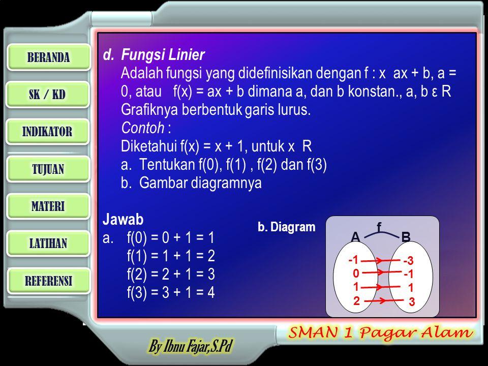d.Fungsi Linier Adalah fungsi yang didefinisikan dengan f : x ax + b, a = 0, atau f(x) = ax + b dimana a, dan b konstan., a, b ε R Grafiknya berbentuk garis lurus.
