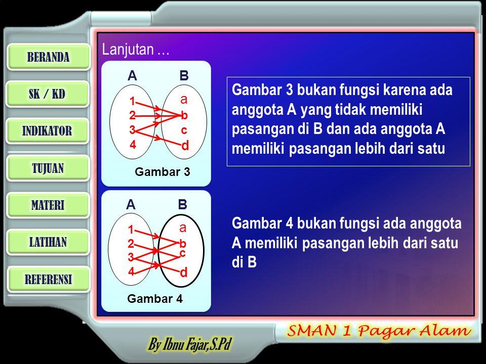 3.Diketahui A = { x   -2 < x < 2, x ε R } dan f : A  B ditentukan oleh rumus f(x) = x 2 + 1.