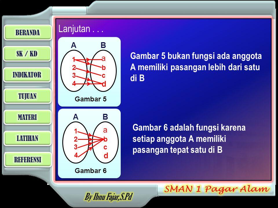 a.f adalah fungsi karena setiap anggota A memiliki pasangan tepat satu anggota di B b.g adalah bukan fungsi karena ada anggota A yaitu 2 memiliki dua pasangan di B c.
