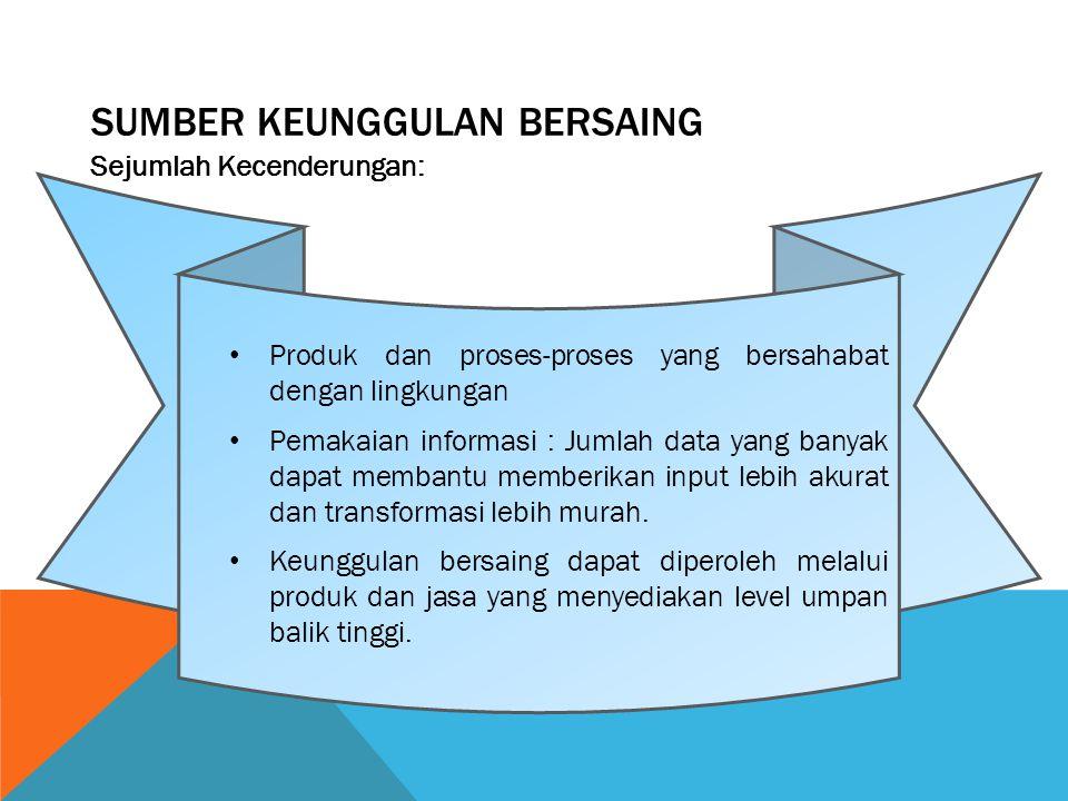 SUMBER KEUNGGULAN BERSAING Sejumlah Kecenderungan: Produk dan proses-proses yang bersahabat dengan lingkungan Pemakaian informasi : Jumlah data yang b