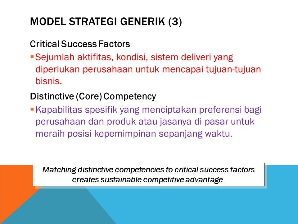 MODEL STRATEGI GENERIK (3) Critical Success Factors  Sejumlah aktifitas, kondisi, sistem deliveri yang diperlukan perusahaan untuk mencapai tujuan-tu