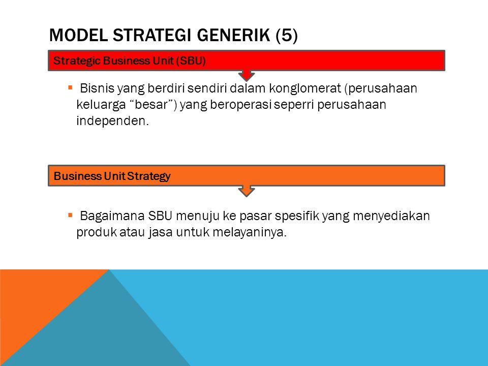 MODEL STRATEGI GENERIK (5)  Bisnis yang berdiri sendiri dalam konglomerat (perusahaan keluarga besar ) yang beroperasi seperri perusahaan independen.