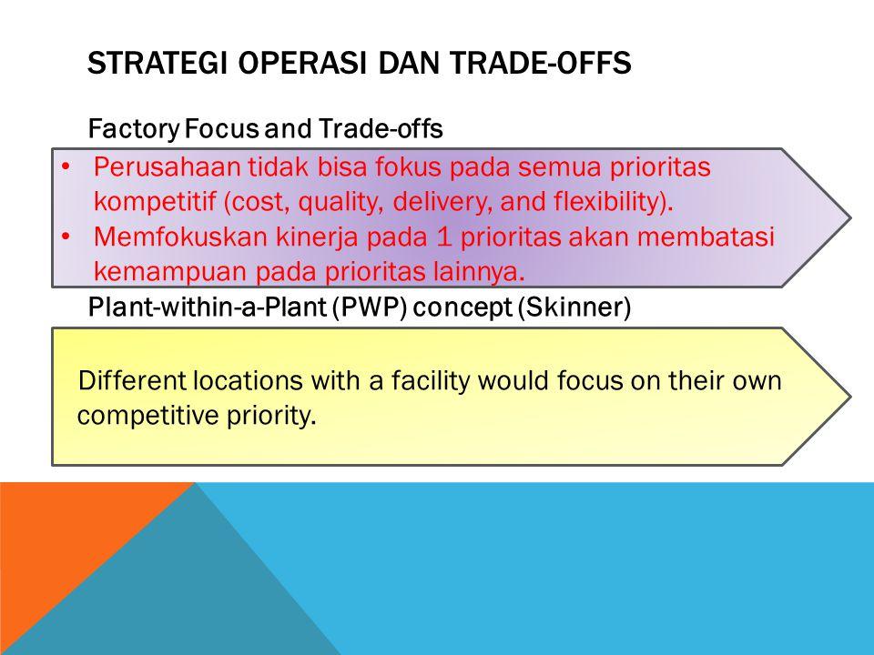 STRATEGI OPERASI DAN TRADE-OFFS Factory Focus and Trade-offs Plant-within-a-Plant (PWP) concept (Skinner) Perusahaan tidak bisa fokus pada semua prioritas kompetitif (cost, quality, delivery, and flexibility).