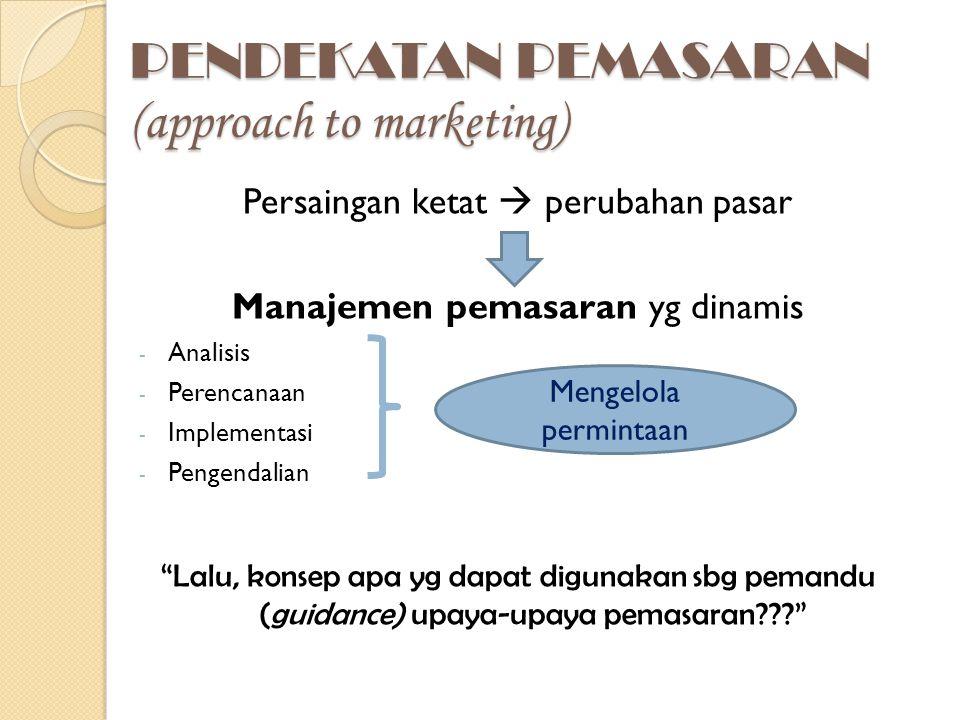 PENDEKATAN PEMASARAN (approach to marketing) Persaingan ketat  perubahan pasar Manajemen pemasaran yg dinamis - Analisis - Perencanaan - Implementasi
