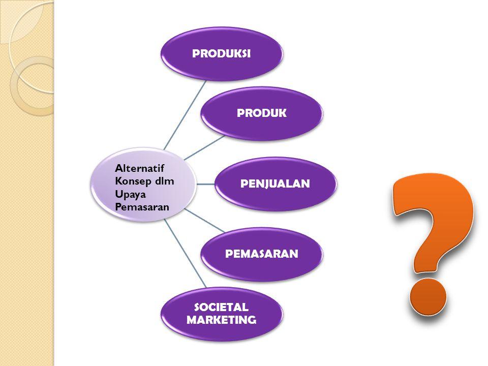 PRODUKSIPRODUKPENJUALANPEMASARAN SOCIETAL MARKETING Alternatif Konsep dlm Upaya Pemasaran