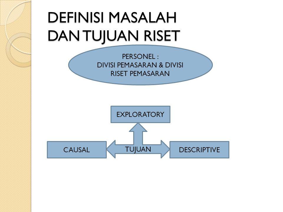 DEFINISI MASALAH DAN TUJUAN RISET PERSONEL : DIVISI PEMASARAN & DIVISI RISET PEMASARAN TUJUAN EXPLORATORY CAUSALDESCRIPTIVE