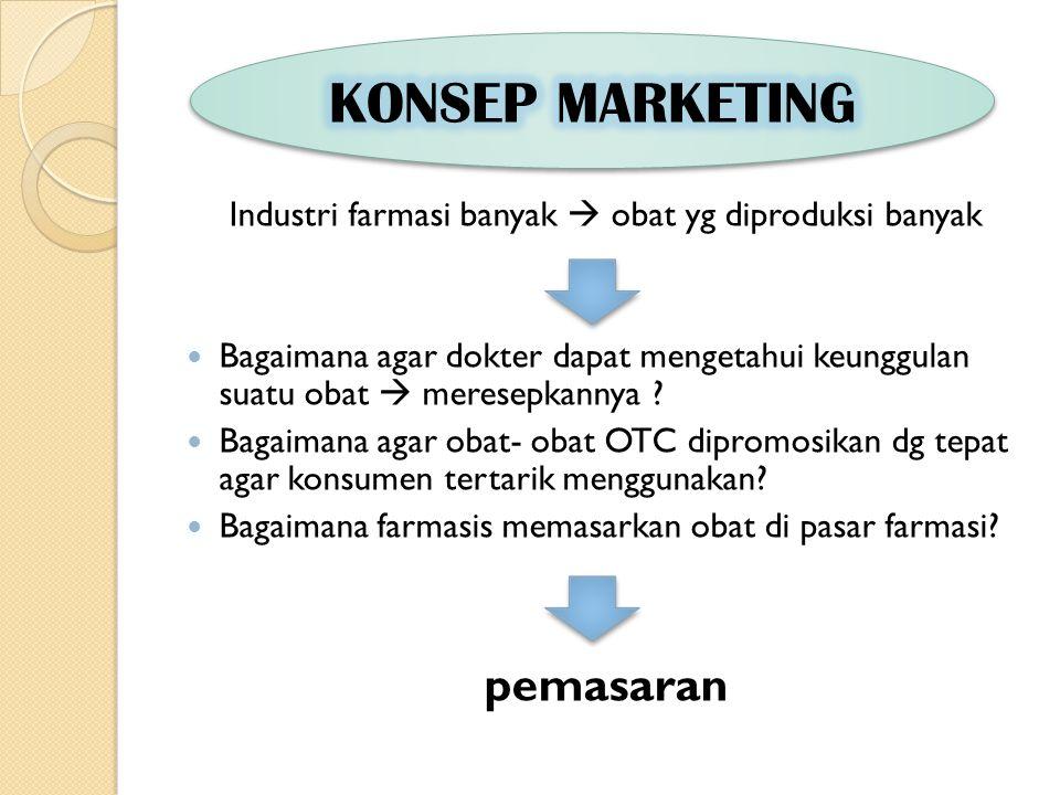 Apakah Pemasaran itu.Fungsi pemasaran telah berkembang secara dinamis dari waktu ke waktu.