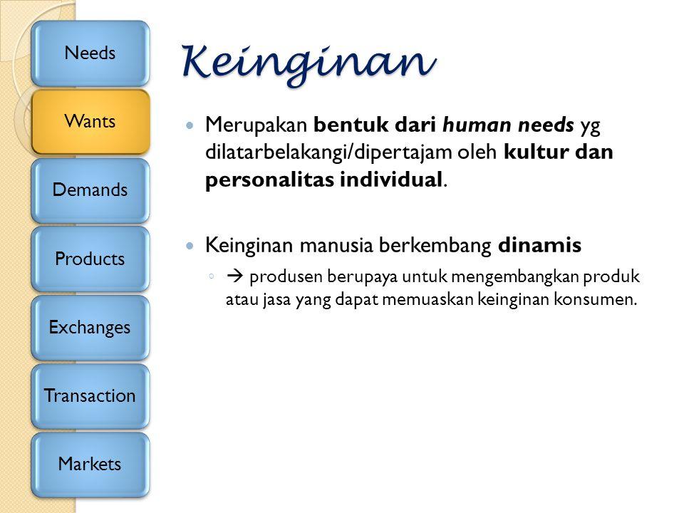 Keinginan Merupakan bentuk dari human needs yg dilatarbelakangi/dipertajam oleh kultur dan personalitas individual. Keinginan manusia berkembang dinam