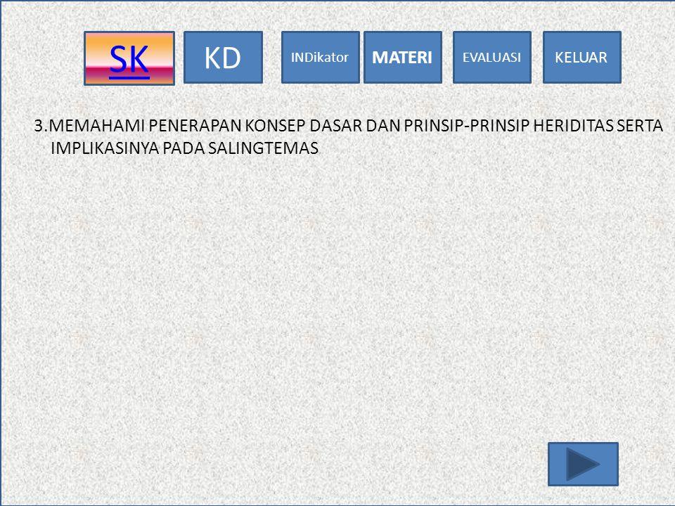 EVALUASI MATERI INDikator KDSK KELUAR SK 3.MEMAHAMI PENERAPAN KONSEP DASAR DAN PRINSIP-PRINSIP HERIDITAS SERTA IMPLIKASINYA PADA SALINGTEMAS