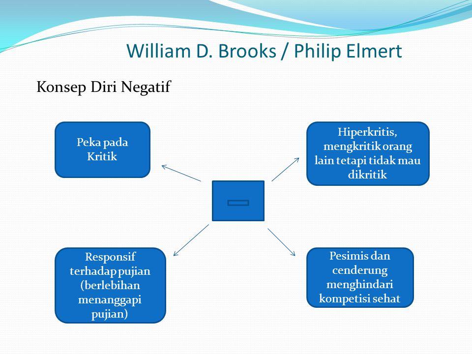 William D. Brooks / Philip Elmert Peka pada Kritik Hiperkritis, mengkritik orang lain tetapi tidak mau dikritik Responsif terhadap pujian (berlebihan