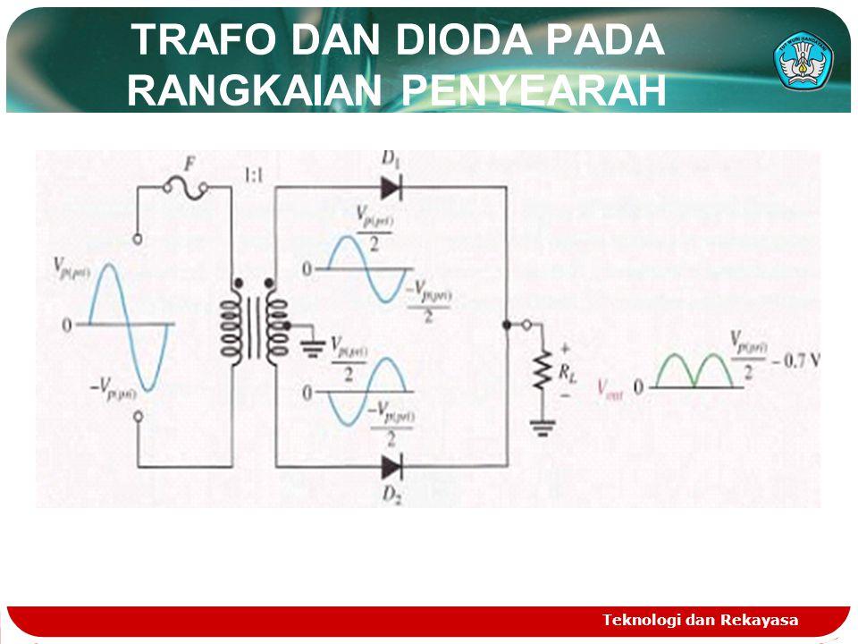 TRAFO DAN DIODA PADA RANGKAIAN PENYEARAH Teknologi dan Rekayasa