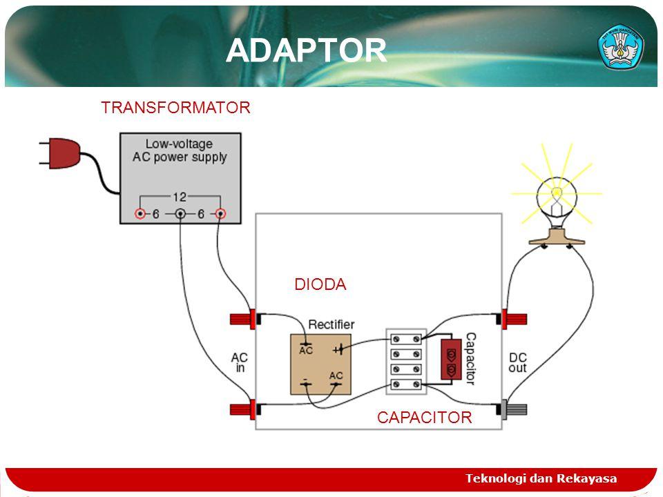 ADAPTOR Teknologi dan Rekayasa TRANSFORMATOR DIODA CAPACITOR