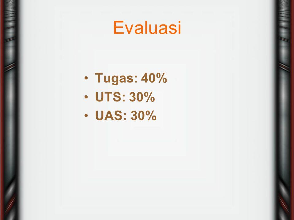 Evaluasi Tugas: 40% UTS: 30% UAS: 30%