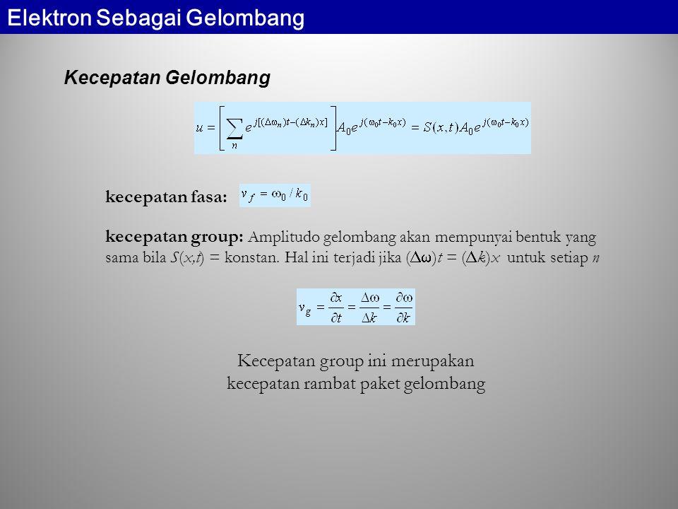 Kecepatan Gelombang kecepatan fasa: kecepatan group: Amplitudo gelombang akan mempunyai bentuk yang sama bila S(x,t) = konstan.