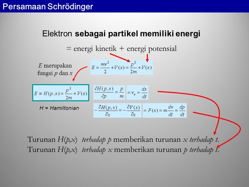 H = Hamiltonian Elektron sebagai partikel memiliki energi = energi kinetik + energi potensial Turunan H(p,x) terhadap p memberikan turunan x terhadap t.