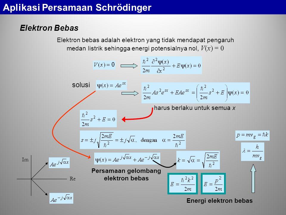 Elektron Bebas harus berlaku untuk semua x Aplikasi Persamaan Schrödinger solusi Energi elektron bebas Persamaan gelombang elektron bebas Re Im Elektron bebas adalah elektron yang tidak mendapat pengaruh medan listrik sehingga energi potensialnya nol, V(x) = 0
